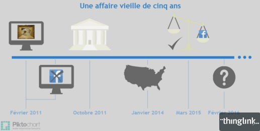 infographie du procès Facebook